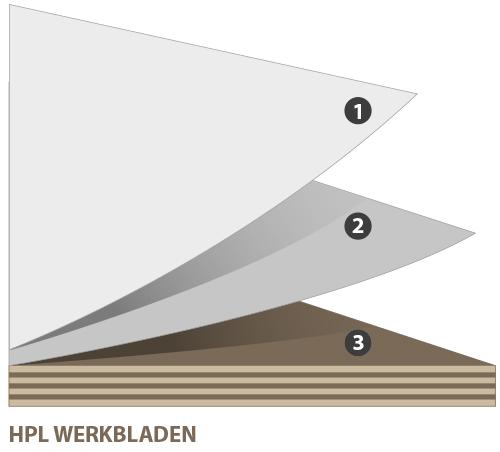 Werkbladen Keuken Betonlook : Werkbladen – I-Kook